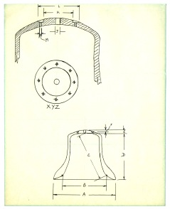 Danaher's sketch of the bell [NFC].